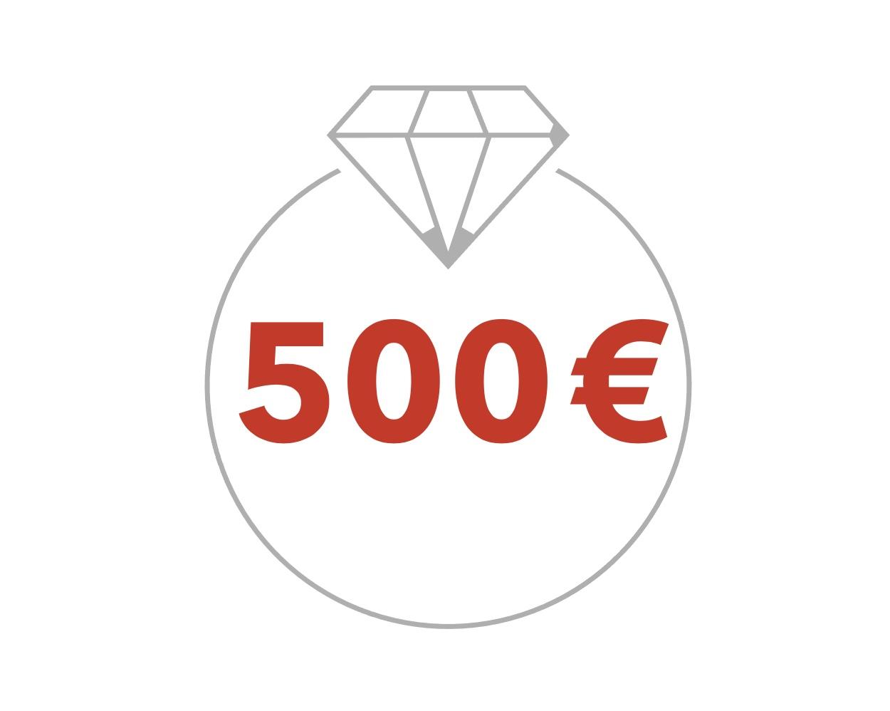 500€ Geschenkgutschein