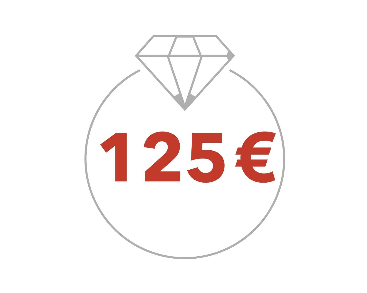 125€ Geschenkgutschein
