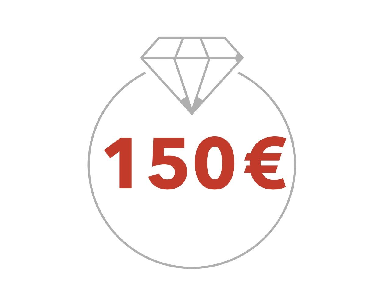 150€ Geschenkgutschein