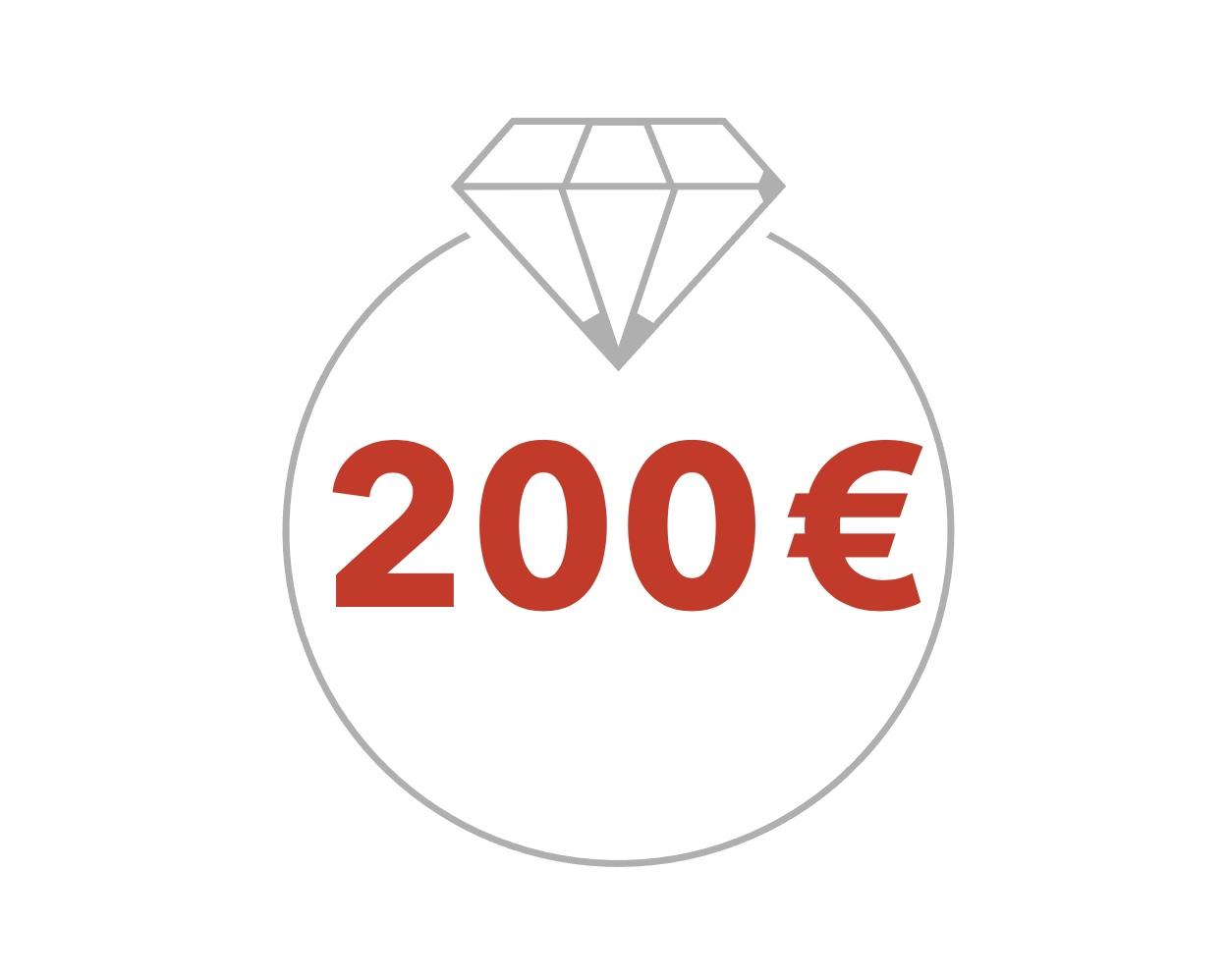 200€ Geschenkgutschein